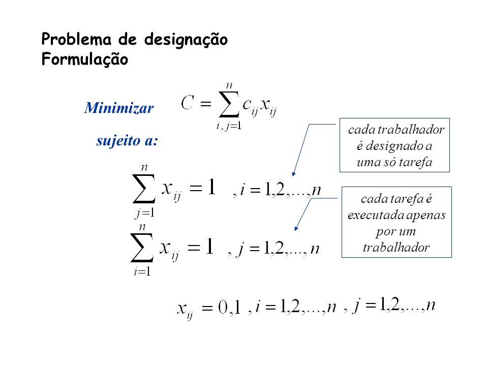 ©2000-2001 Prof.ª Gladys Castillo 6 Resolução do Problema de Designação Método Húngaro Este método consiste em adicionar ou subtrair valores de forma adequada às linhas e às colunas da matriz de custos de dimensão n n para obter um problema equivalente com n zeros enquadrados na matriz de custos Uma vez transformada a matriz de custos numa matriz com n zeros enquadrados, esses zeros correspondem à designação ótima, tomando: x ij = 1, para os zeros enquadrados da matriz de custos transformada x ij = 0, para os restantes valores