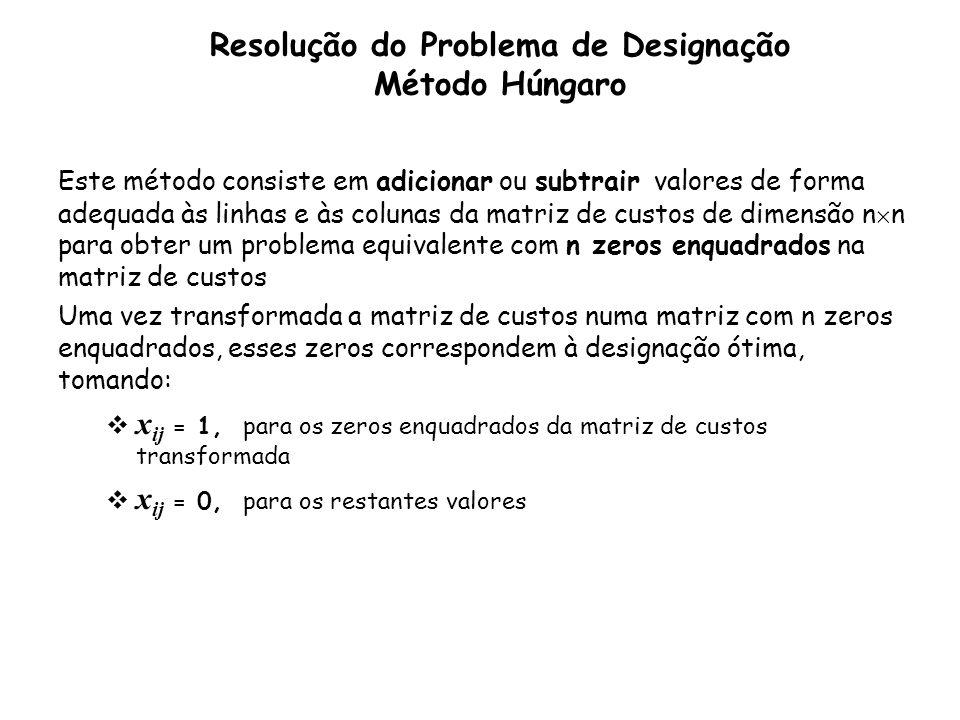 ©2000-2001 Prof.ª Gladys Castillo 7 1 2 3 4 5 1 1 2 2 3 3 4 4 5 17.5 15 9 5.5 12 16 12 4.5 13 16.5 10.5 15.514.5 8 9.5 14 8.5 5 11 17.5 12 10.5 5.5 13 17.5 Resolução do problema de designação Método Húngaro - Exemplo Considere que existem 5 trabalhadores que devem ser designados a 5 tarefas.