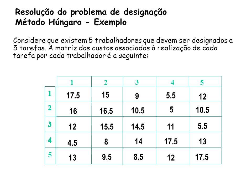 ©2000-2001 Prof.ª Gladys Castillo 8 Resolução do problema de Designação Método Húngaro Início: Redução da Matriz de Custos.