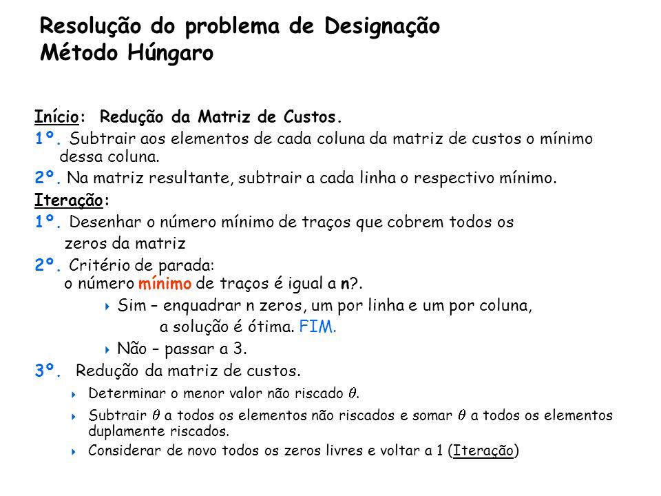 ©2000-2001 Prof.ª Gladys Castillo 9 1 2 3 4 5 1 2 3 4 5 13 7 0.5 6.5 11.5 7.5 0 8.5 2 7.56 0 1.5 5.5 0 0 6 12.5 7 5 0 7.5 12 1 2 3 4 5 1 1 2 3 4 5 17.5 15 9 5.5 12 16 12 4.5 13 16.5 10.5 15.514.5 8 9.5 14 8.5 5 11 17.5 12 10.5 5.5 13 17.5 1º: Subtrair o menor elemento de cada coluna de todos os elementos dessa coluna 17.5 - 4.5 = 13 16 - 4.5 = 11.5 12 - 4.5 = 7.5 4.5 - 4.5 = 0 13 - 4.5 = 8.5 menor elemento da coluna 1 Método Húngaro.