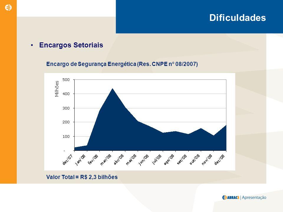 Encargo de Segurança Energética (Res.