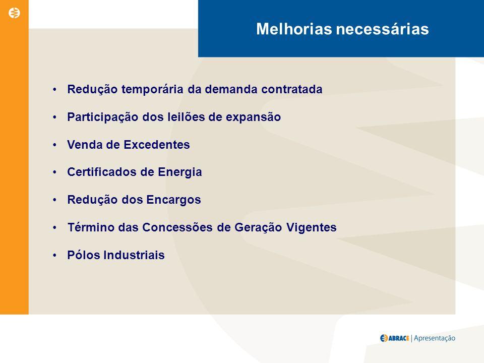 Redução temporária da demanda contratada Participação dos leilões de expansão Venda de Excedentes Certificados de Energia Redução dos Encargos Término das Concessões de Geração Vigentes Pólos Industriais