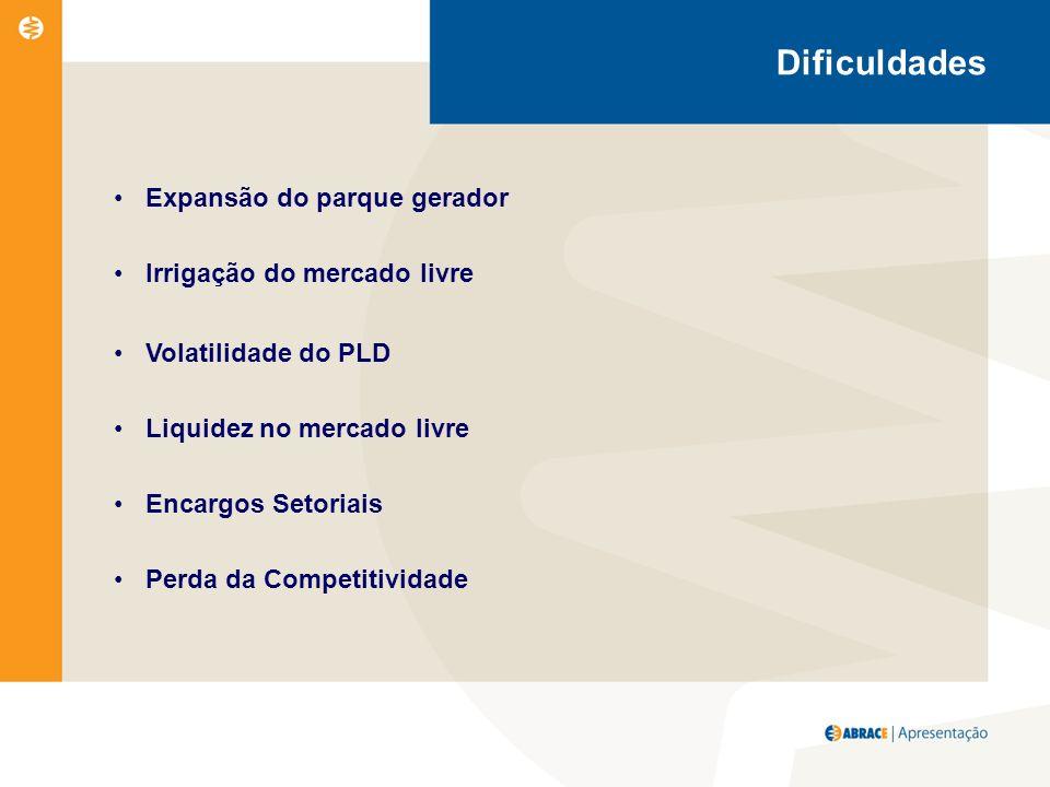 Expansão do parque gerador Irrigação do mercado livre Volatilidade do PLD Liquidez no mercado livre Encargos Setoriais Perda da Competitividade Dificuldades