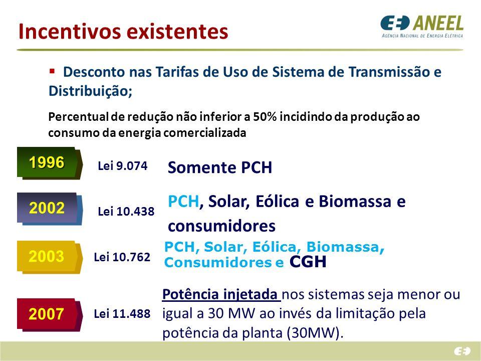 Desconto nas Tarifas de Uso de Sistema de Transmissão e Distribuição; Percentual de redução não inferior a 50% incidindo da produção ao consumo da ene