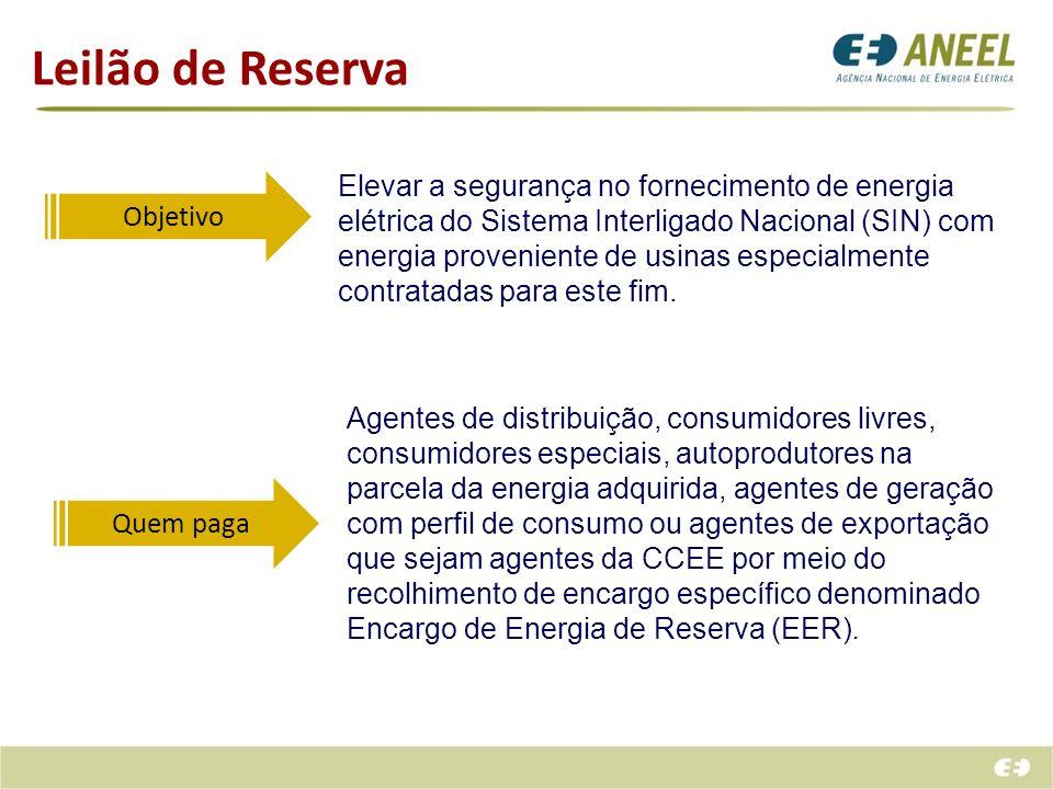 Leilão de Reserva Objetivo Elevar a segurança no fornecimento de energia elétrica do Sistema Interligado Nacional (SIN) com energia proveniente de usi