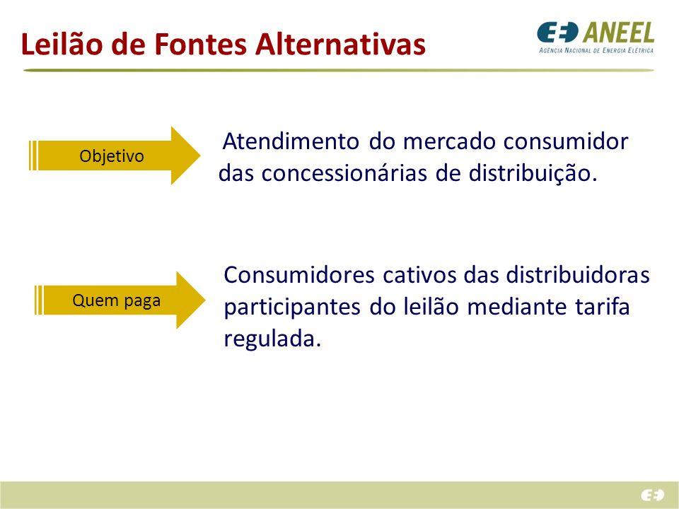 Leilão de Fontes Alternativas Objetivo Atendimento do mercado consumidor das concessionárias de distribuição. Quem paga Consumidores cativos das distr