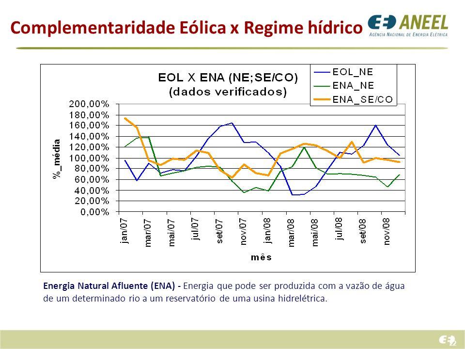 22 Complementaridade Eólica x Regime hídrico Energia Natural Afluente (ENA) - Energia que pode ser produzida com a vazão de água de um determinado rio