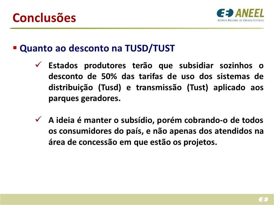 Conclusões Quanto ao desconto na TUSD/TUST Estados produtores terão que subsidiar sozinhos o desconto de 50% das tarifas de uso dos sistemas de distri