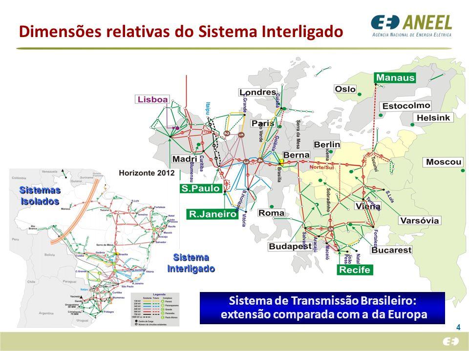 4 Dimensões relativas do Sistema Interligado Sistema de Transmissão Brasileiro: extensão comparada com a da Europa Sistemas Isolados Sistema Interliga