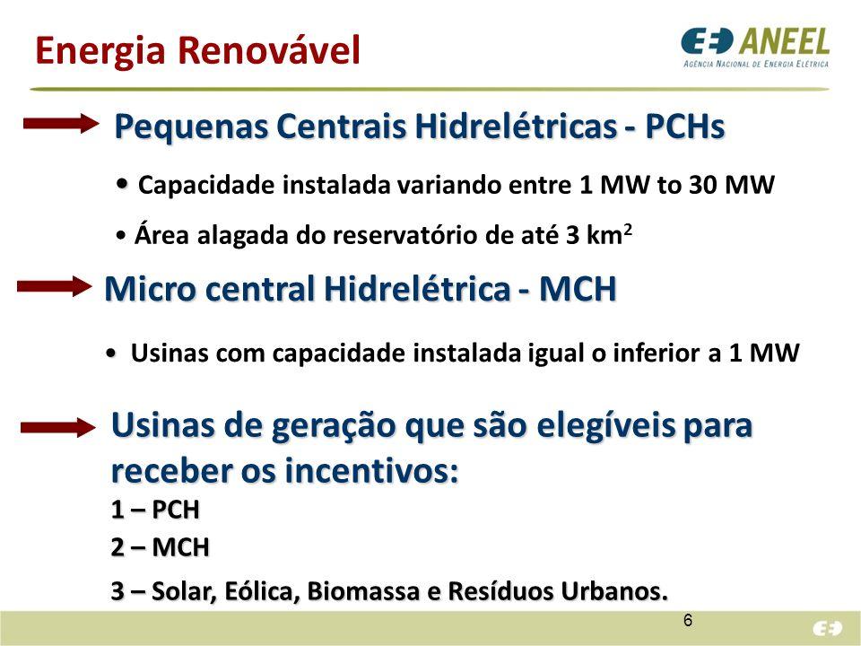6 Pequenas Centrais Hidrelétricas - PCHs Capacidade instalada variando entre 1 MW to 30 MW Área alagada do reservatório de até 3 km 2 Micro central Hi