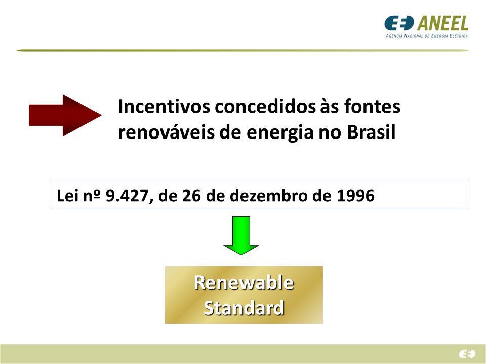 Lei nº 9.427, de 26 de dezembro de 1996 Renewable Standard Incentivos concedidos às fontes renováveis de energia no Brasil
