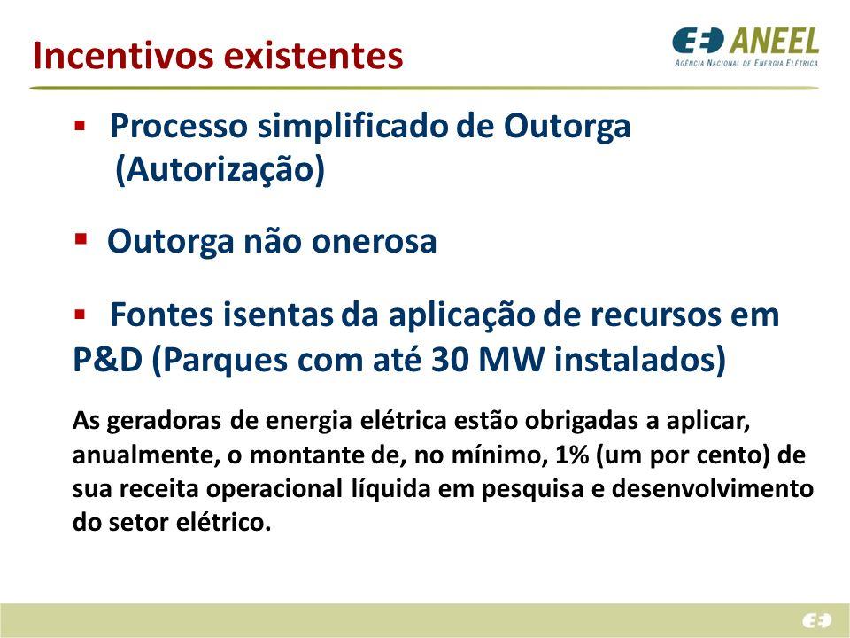Incentivos existentes Processo simplificado de Outorga (Autorização) Outorga não onerosa Fontes isentas da aplicação de recursos em P&D (Parques com a