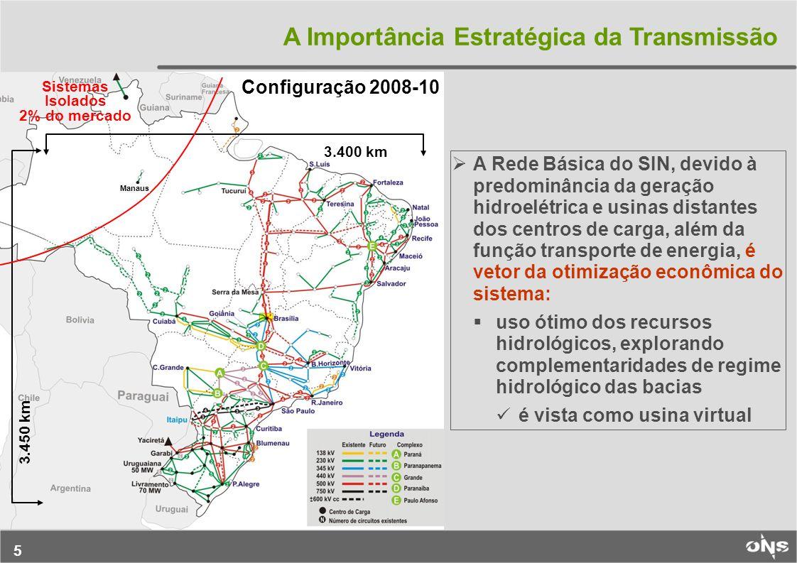 5 A Importância Estratégica da Transmissão Configuração 2008-10 3.450 km 3.400 km Sistemas Isolados 2% do mercado Manaus A Rede Básica do SIN, devido