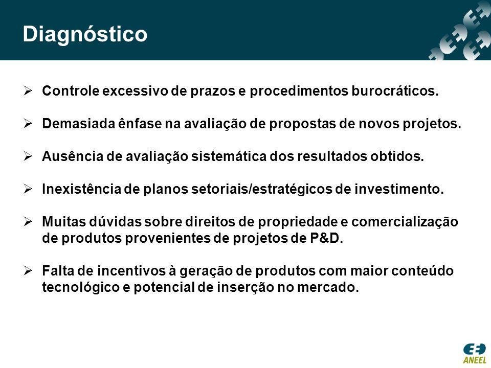 Controle excessivo de prazos e procedimentos burocráticos. Demasiada ênfase na avaliação de propostas de novos projetos. Ausência de avaliação sistemá