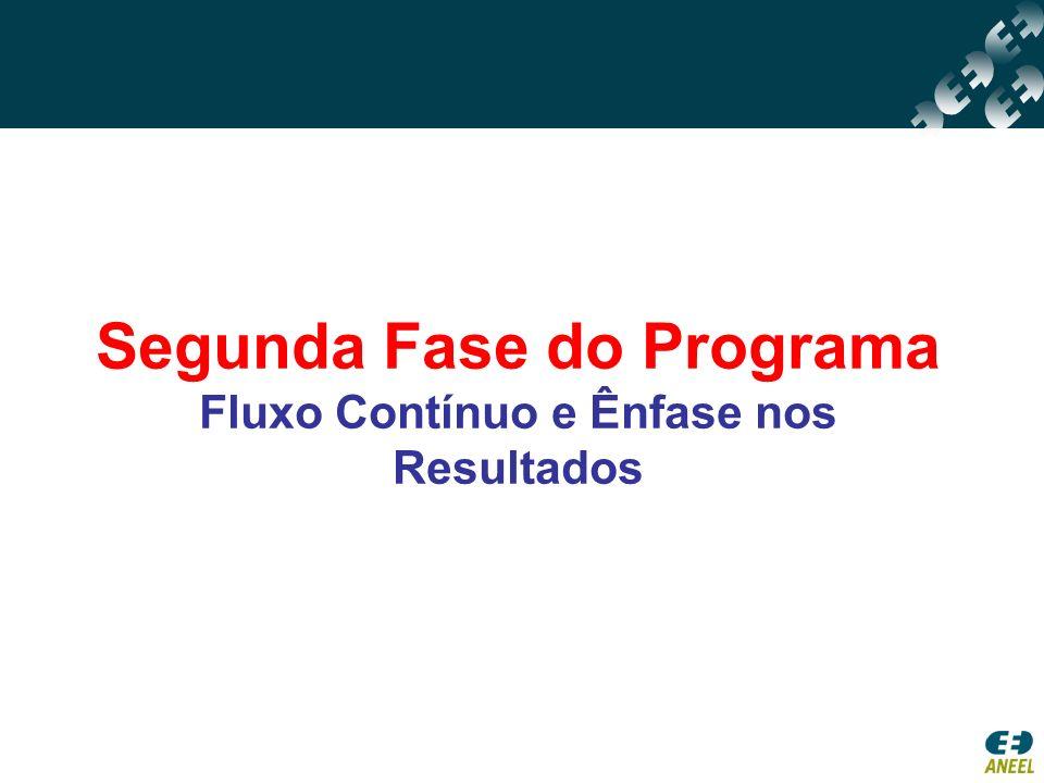 Segunda Fase do Programa Fluxo Contínuo e Ênfase nos Resultados