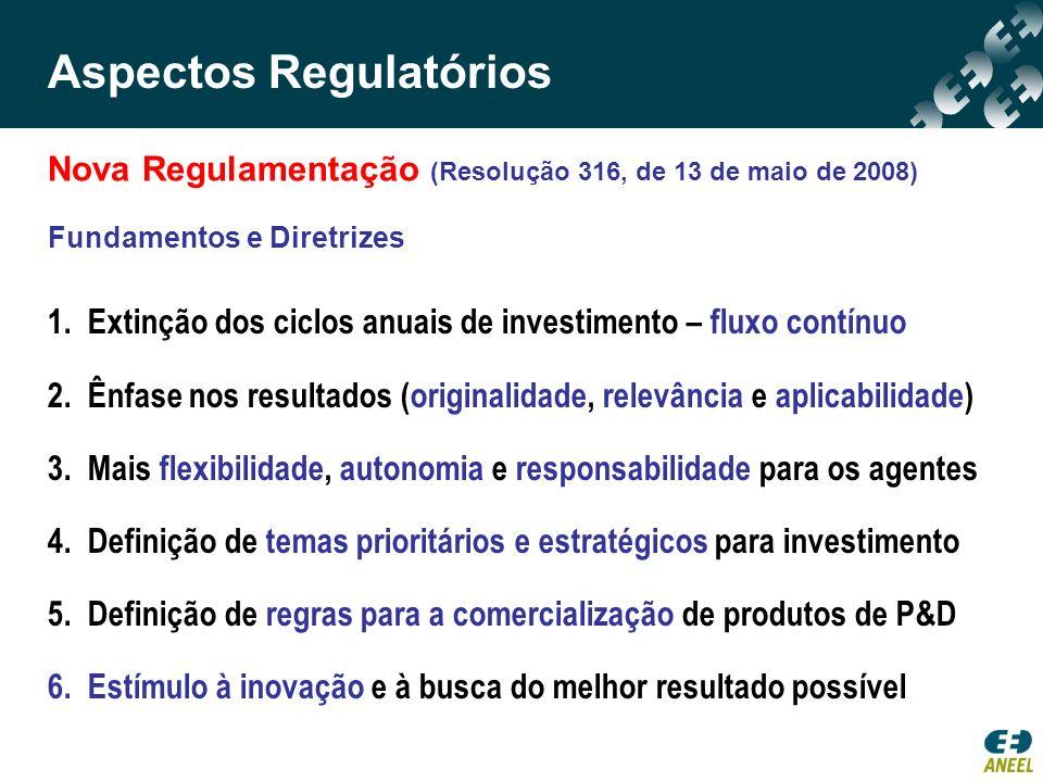 Aspectos Regulatórios Nova Regulamentação (Resolução 316, de 13 de maio de 2008) 1.Extinção dos ciclos anuais de investimento – fluxo contínuo 2.Ênfas