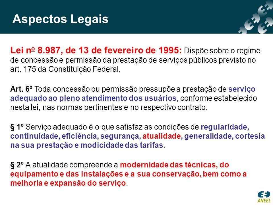 Aspectos Legais Lei n o 8.987, de 13 de fevereiro de 1995: Dispõe sobre o regime de concessão e permissão da prestação de serviços públicos previsto n