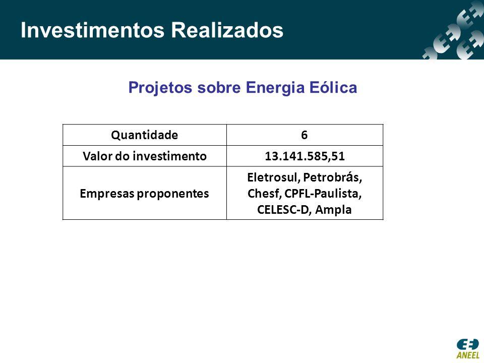 Investimentos Realizados Quantidade6 Valor do investimento13.141.585,51 Empresas proponentes Eletrosul, Petrobr á s, Chesf, CPFL-Paulista, CELESC-D, A