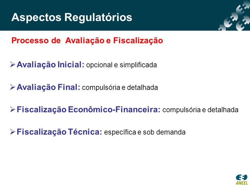 Processo de Avaliação e Fiscalização Avaliação Inicial: opcional e simplificada Avaliação Final: compulsória e detalhada Fiscalização Econômico-Financ