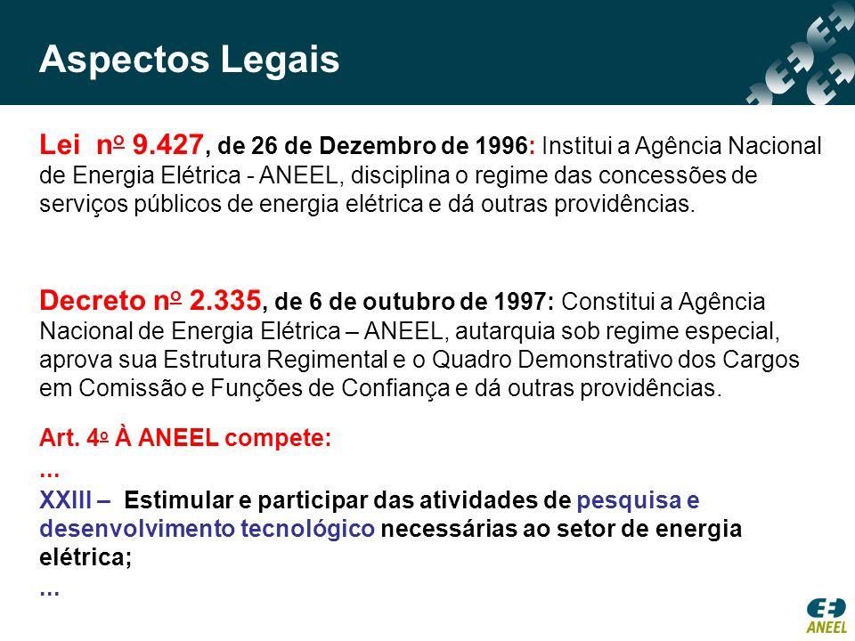 Lei n o 9.427, de 26 de Dezembro de 1996: Institui a Agência Nacional de Energia Elétrica - ANEEL, disciplina o regime das concessões de serviços públ