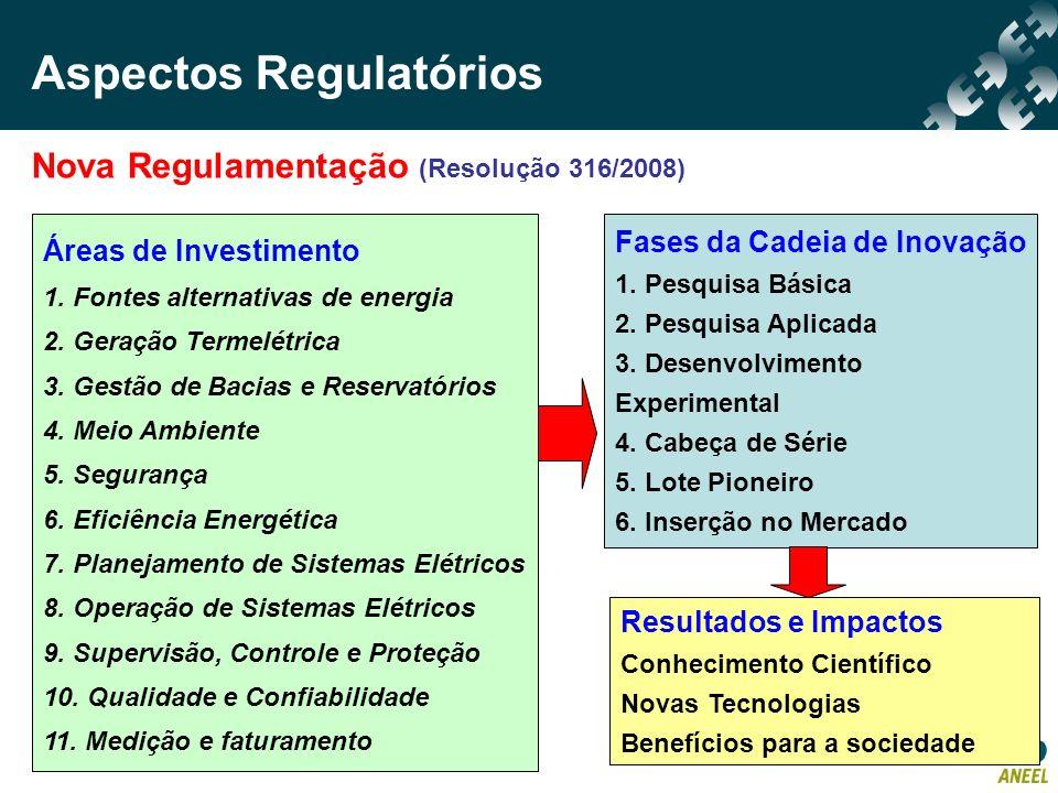 Aspectos Regulatórios Nova Regulamentação (Resolução 316, de 13 de maio de 2008) 1.Extinção dos ciclos anuais de investimento – fluxo contínuo 2.Ênfase nos resultados (originalidade, relevância e aplicabilidade) 3.Mais flexibilidade, autonomia e responsabilidade para os agentes 4.Definição de temas prioritários e estratégicos para investimento 5.Definição de regras para a comercialização de produtos de P&D 6.Estímulo à inovação e à busca do melhor resultado possível Fundamentos e Diretrizes