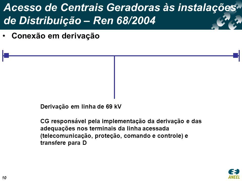 10 Acesso de Centrais Geradoras às instalações de Distribuição – Ren 68/2004 Conexão em derivação Derivação em linha de 69 kV CG responsável pela implementação da derivação e das adequações nos terminais da linha acessada (telecomunicação, proteção, comando e controle) e transfere para D