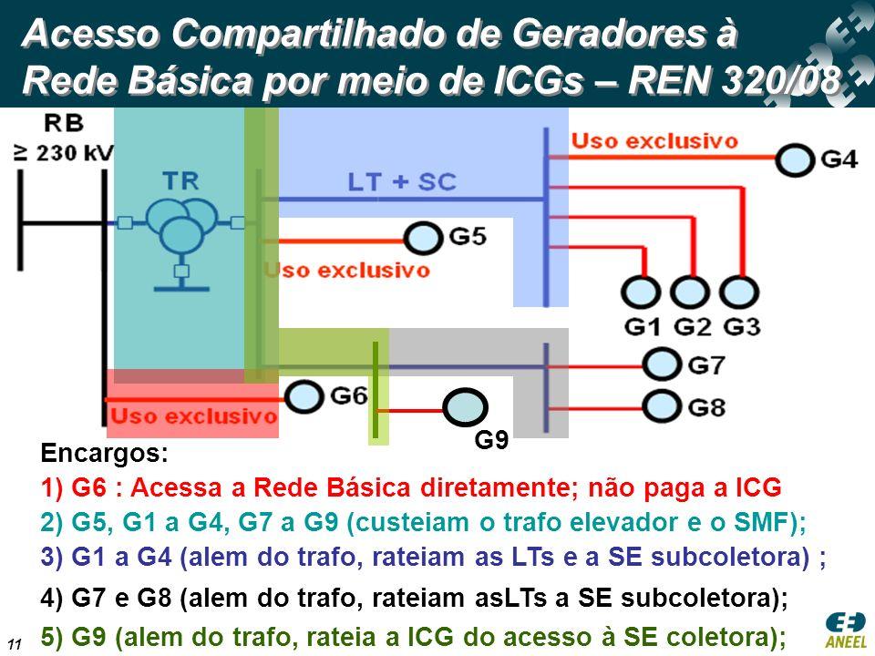 11 Conexão Compartilhada por geradores < 230 kV RB 230 kV G4 Acesso Compartilhado de Geradores à Rede Básica por meio de ICGs – REN 320/08 Acesso Compartilhado de Geradores à Rede Básica por meio de ICGs – REN 320/08 uso exclusivo trafo G2G3 Encargos: 3) G1 a G4 (alem do trafo, rateiam as LTs e a SE subcoletora) ; 2) G5, G1 a G4, G7 a G9 (custeiam o trafo elevador e o SMF); 1) G6 : Acessa a Rede Básica diretamente; não paga a ICG 5) G9 (alem do trafo, rateia a ICG do acesso à SE coletora); G9 4) G7 e G8 (alem do trafo, rateiam asLTs a SE subcoletora);