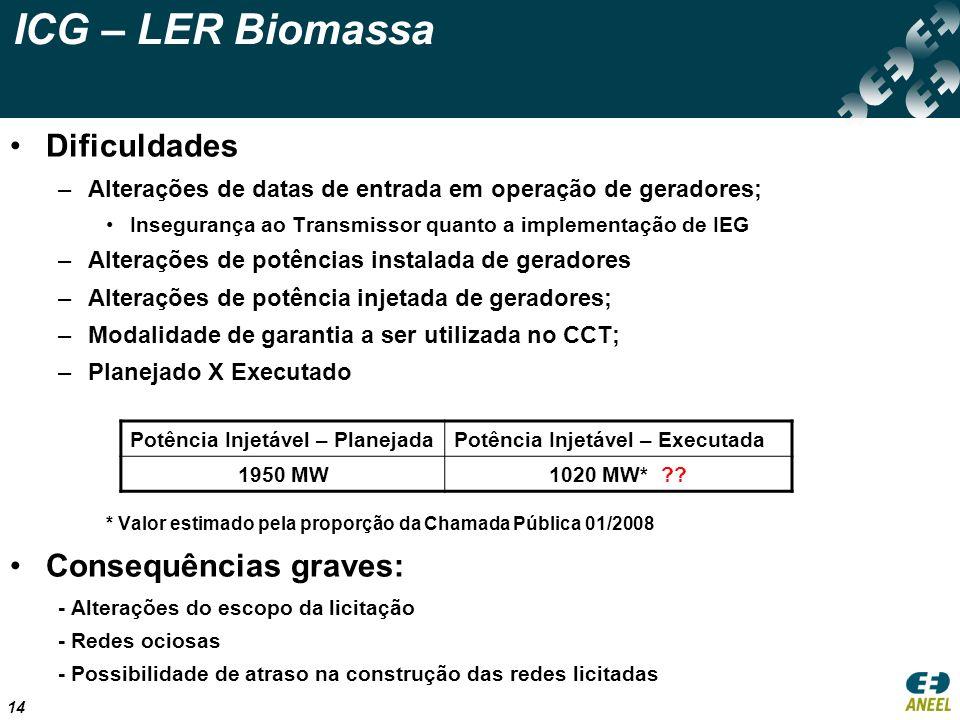 14 ICG – LER Biomassa Dificuldades –Alterações de datas de entrada em operação de geradores; Insegurança ao Transmissor quanto a implementação de IEG