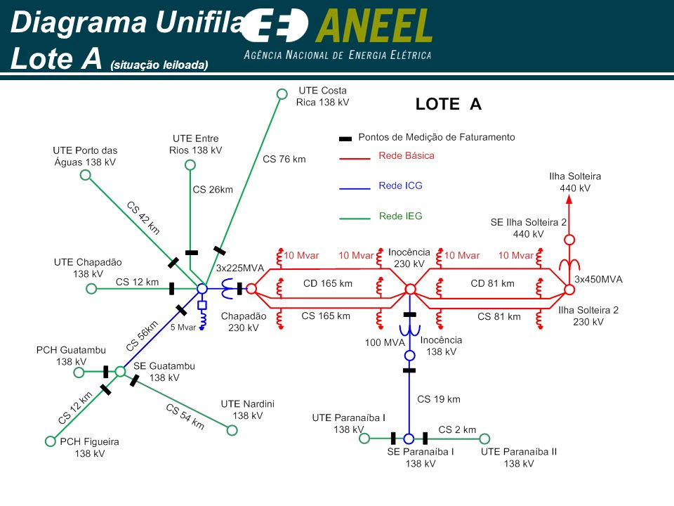 Diagrama Unifilar Lote A (situação leiloada)