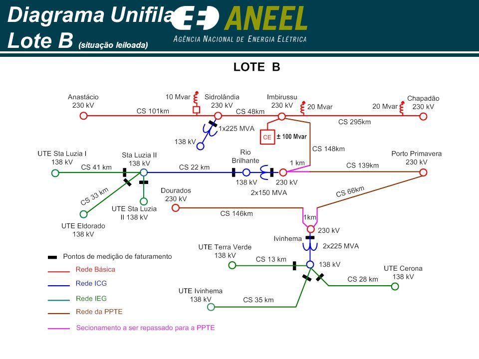 Diagrama Unifilar Lote B (situação leiloada)