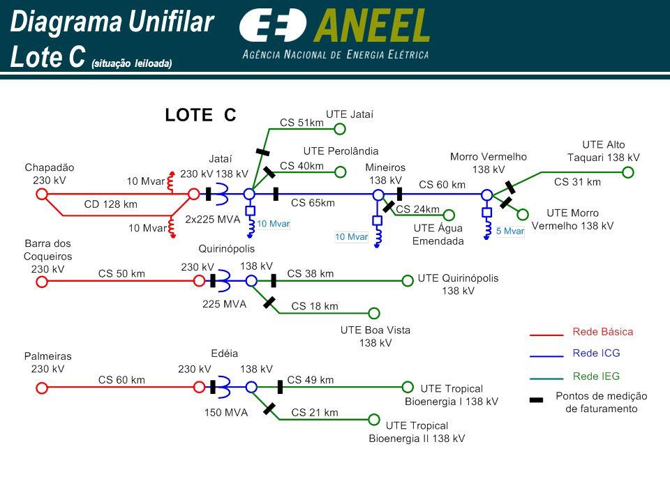 Diagrama Unifilar Lote C (situação leiloada)