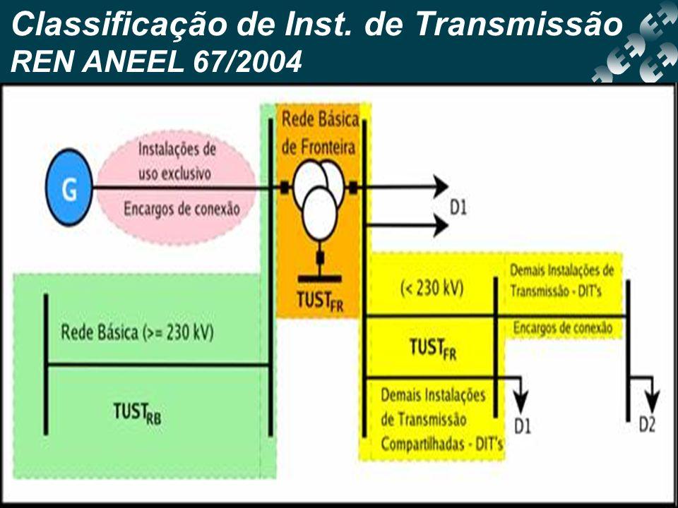3 Relações Contratuais RES ANEEL 281/1999 CUST – Contrato de Uso do Sistema de Transmissão CUSD – Contrato de Uso do Sistema de Distribuição CCT – Contrato de Conexão às Instalações de Transmissão CCD – Contrato de Conexão às Instalações de Distribuição Acesso à Rede Básica –CUST com o ONS –CCT com a Transmissora Acesso aos Sistemas de Âmbito da Distribuição –CUSD com a Distribuidora –Contrato de conexão com o proprietário da instalação