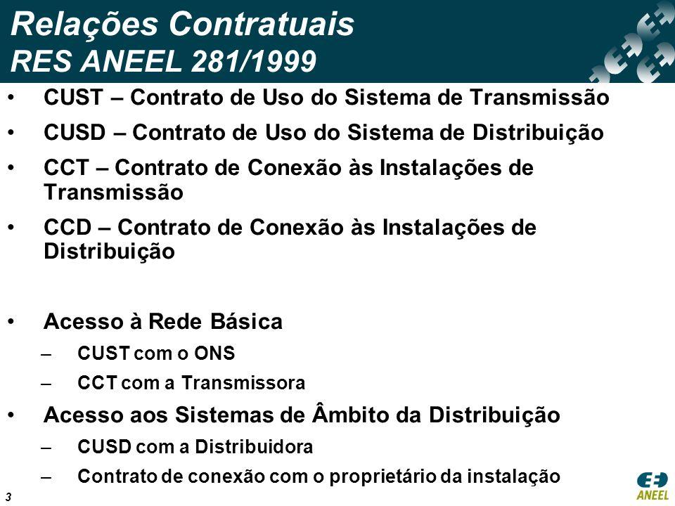 3 Relações Contratuais RES ANEEL 281/1999 CUST – Contrato de Uso do Sistema de Transmissão CUSD – Contrato de Uso do Sistema de Distribuição CCT – Con