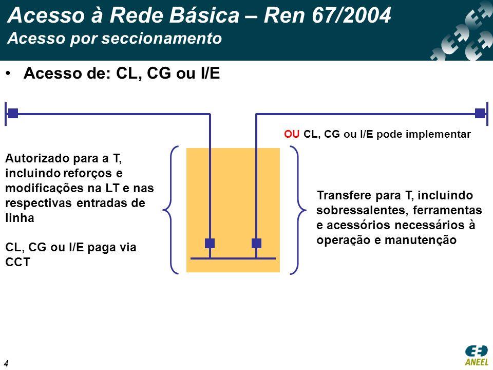 4 Acesso à Rede Básica – Ren 67/2004 Acesso por seccionamento Acesso de: CL, CG ou I/E OU CL, CG ou I/E pode implementar Autorizado para a T, incluind