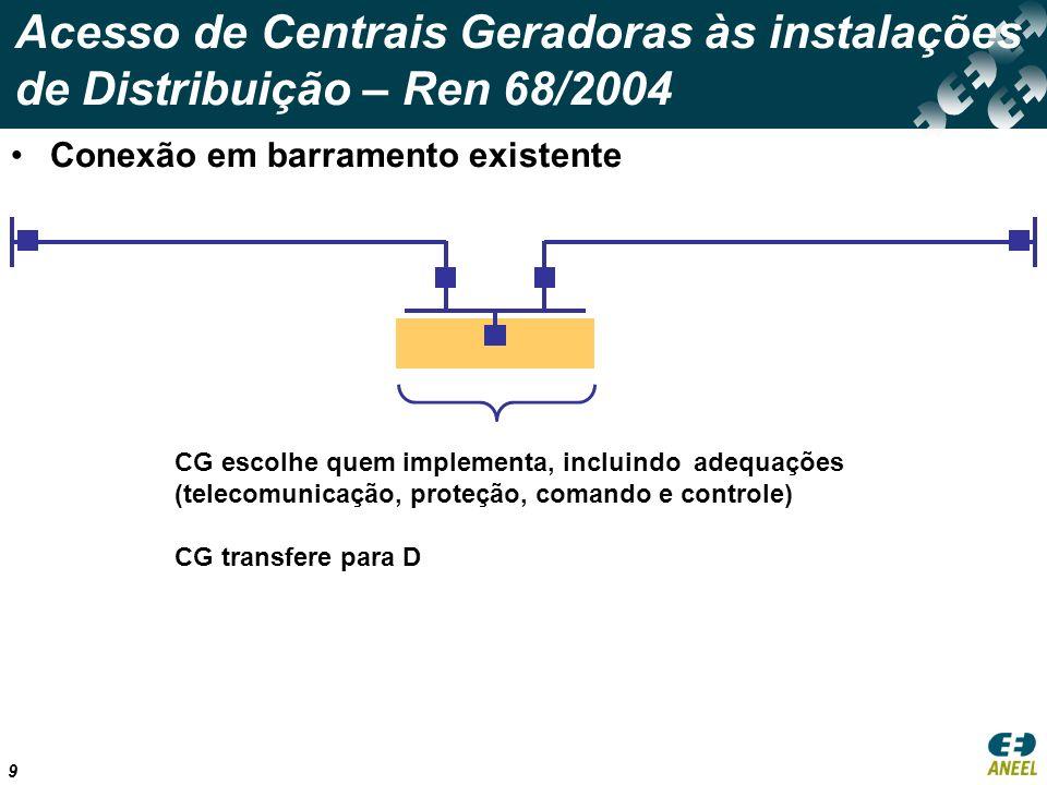 9 Acesso de Centrais Geradoras às instalações de Distribuição – Ren 68/2004 Conexão em barramento existente CG escolhe quem implementa, incluindo adeq