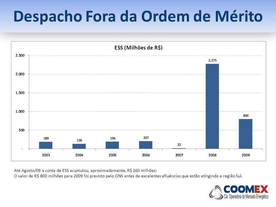 Despacho Fora da Ordem de Mérito Até Agosto/09 a conta de ESS acumulou, aproximadamente, R$ 260 milhões; O valor de R$ 800 milhões para 2009 foi previ
