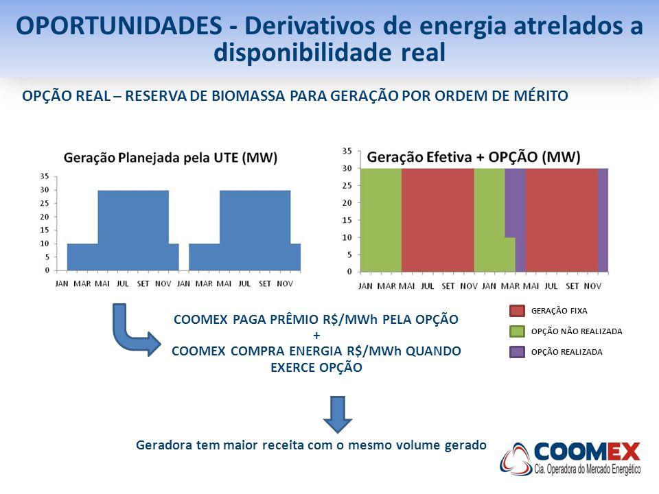 OPORTUNIDADES - Derivativos de energia atrelados a disponibilidade real OPÇÃO REAL – RESERVA DE BIOMASSA PARA GERAÇÃO POR ORDEM DE MÉRITO COOMEX PAGA