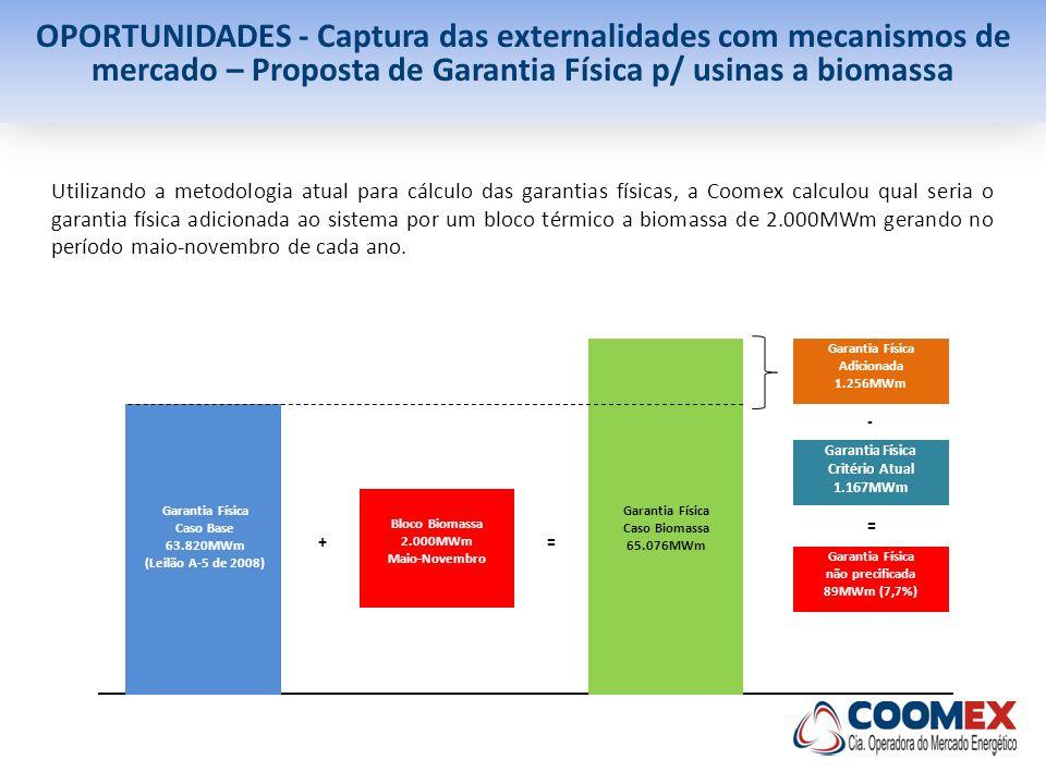 OPORTUNIDADES - Captura das externalidades com mecanismos de mercado – Proposta de Garantia Física p/ usinas a biomassa Utilizando a metodologia atual