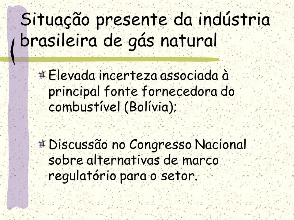 Situação presente da indústria brasileira de gás natural Elevada incerteza associada à principal fonte fornecedora do combustível (Bolívia); Discussão