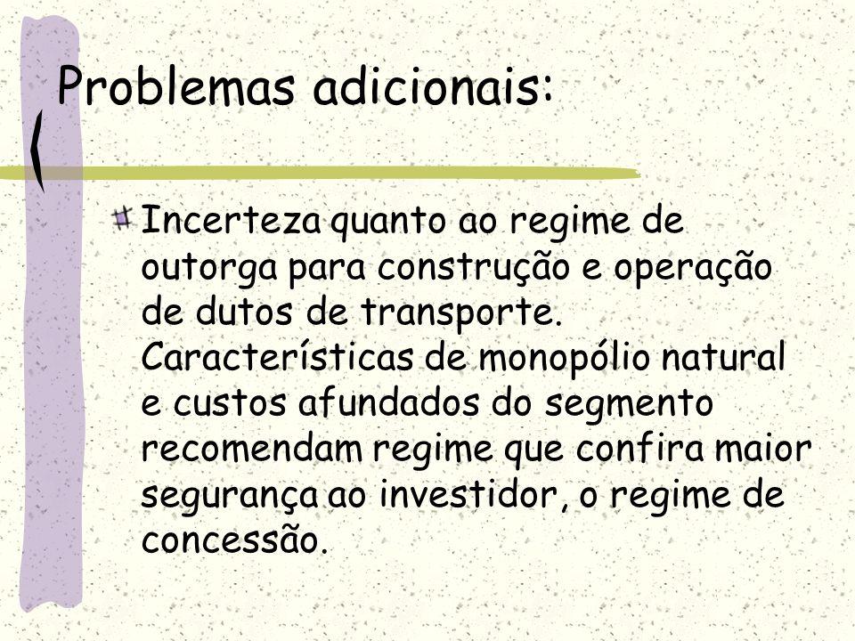 Problemas adicionais: Incerteza quanto ao regime de outorga para construção e operação de dutos de transporte. Características de monopólio natural e