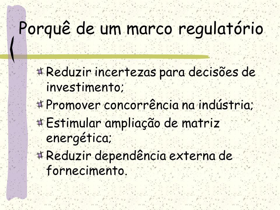 Porquê de um marco regulatório Reduzir incertezas para decisões de investimento; Promover concorrência na indústria; Estimular ampliação de matriz ene