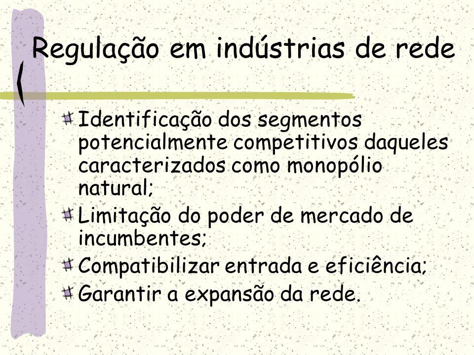 Regulação em indústrias de rede Identificação dos segmentos potencialmente competitivos daqueles caracterizados como monopólio natural; Limitação do p