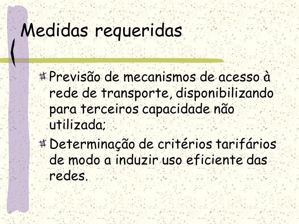 Medidas requeridas Previsão de mecanismos de acesso à rede de transporte, disponibilizando para terceiros capacidade não utilizada; Determinação de cr