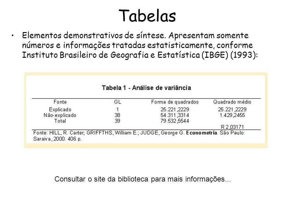 Tabelas Elementos demonstrativos de síntese. Apresentam somente números e informações tratadas estatisticamente, conforme Instituto Brasileiro de Geog