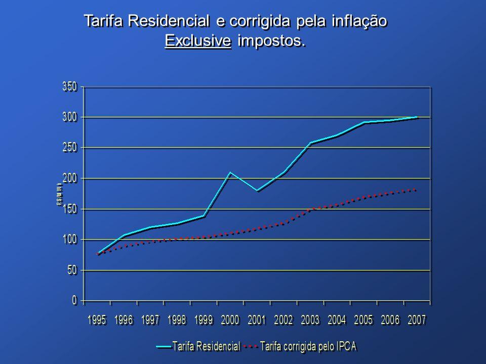 Tarifa Residencial e corrigida pela inflação Exclusive impostos. Tarifa Residencial e corrigida pela inflação Exclusive impostos.
