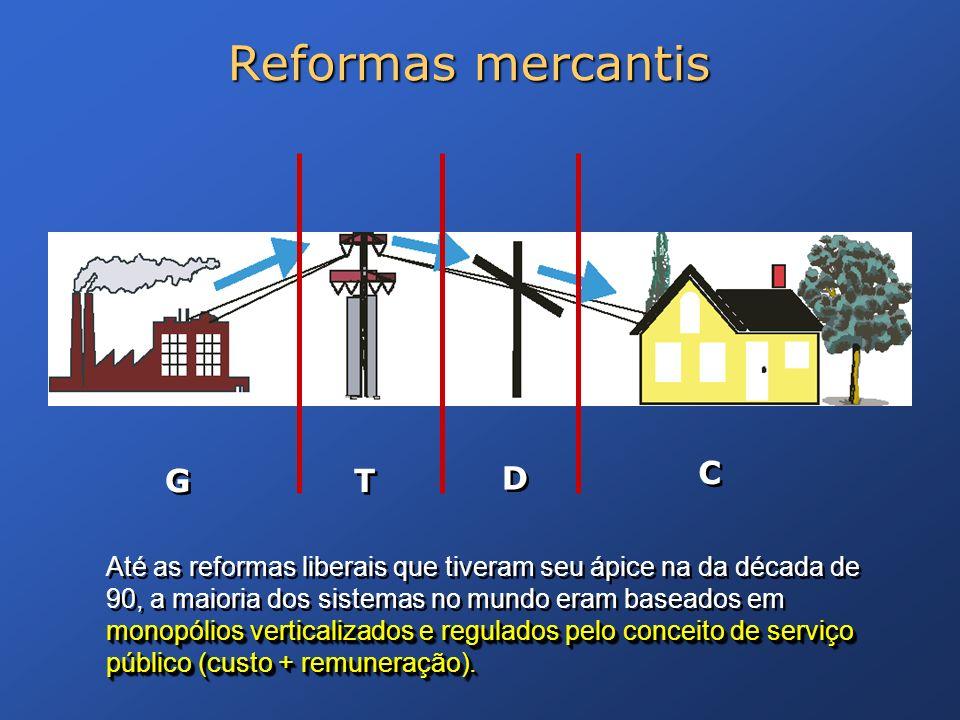 Reformas mercantis G G T T D D monopólios verticalizados e regulados pelo conceito de serviço público (custo + remuneração). Até as reformas liberais