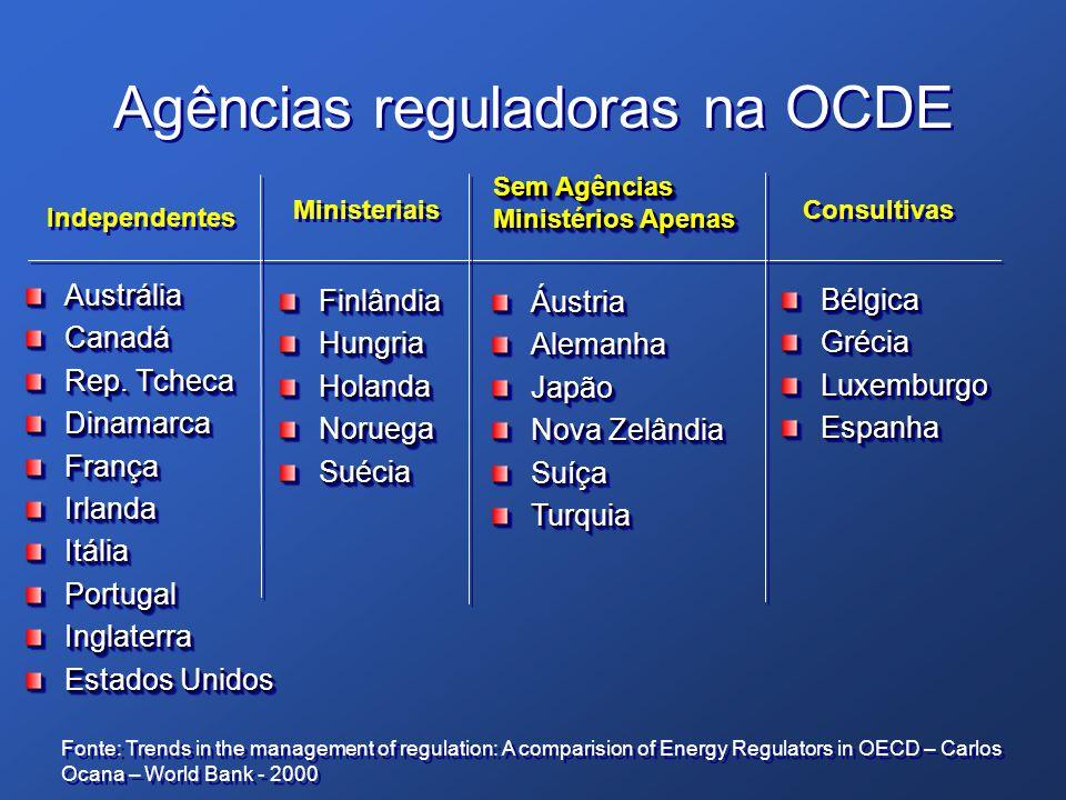 Agências reguladoras na OCDE AustráliaCanadá Rep. Tcheca DinamarcaFrançaIrlandaItáliaPortugalInglaterra Estados Unidos AustráliaCanadá Rep. Tcheca Din