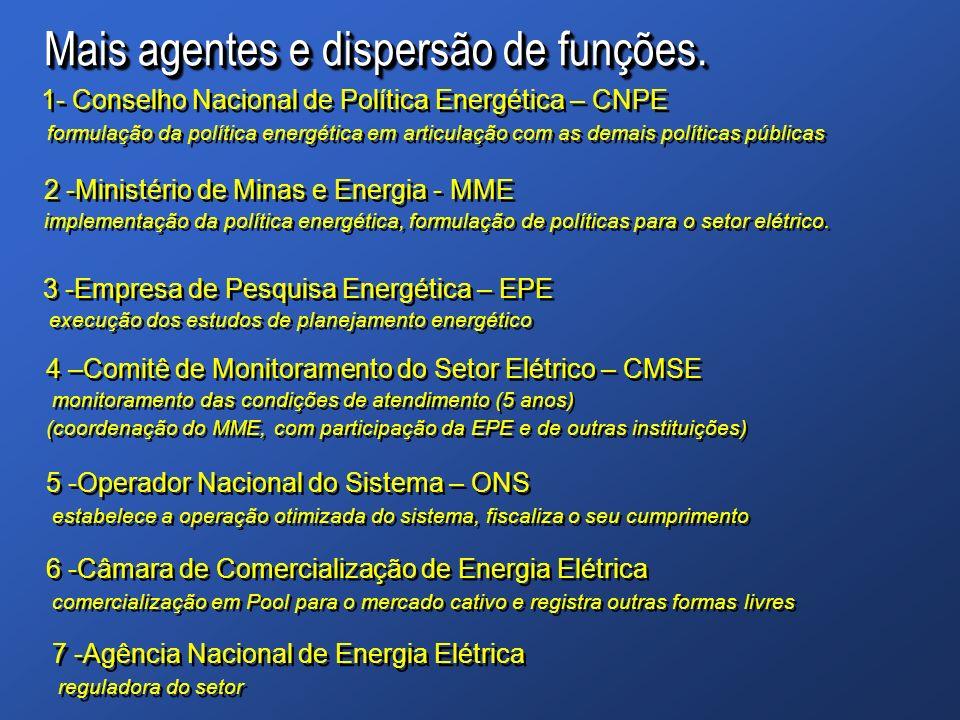 3 -Empresa de Pesquisa Energética – EPE execução dos estudos de planejamento energético 3 -Empresa de Pesquisa Energética – EPE execução dos estudos d