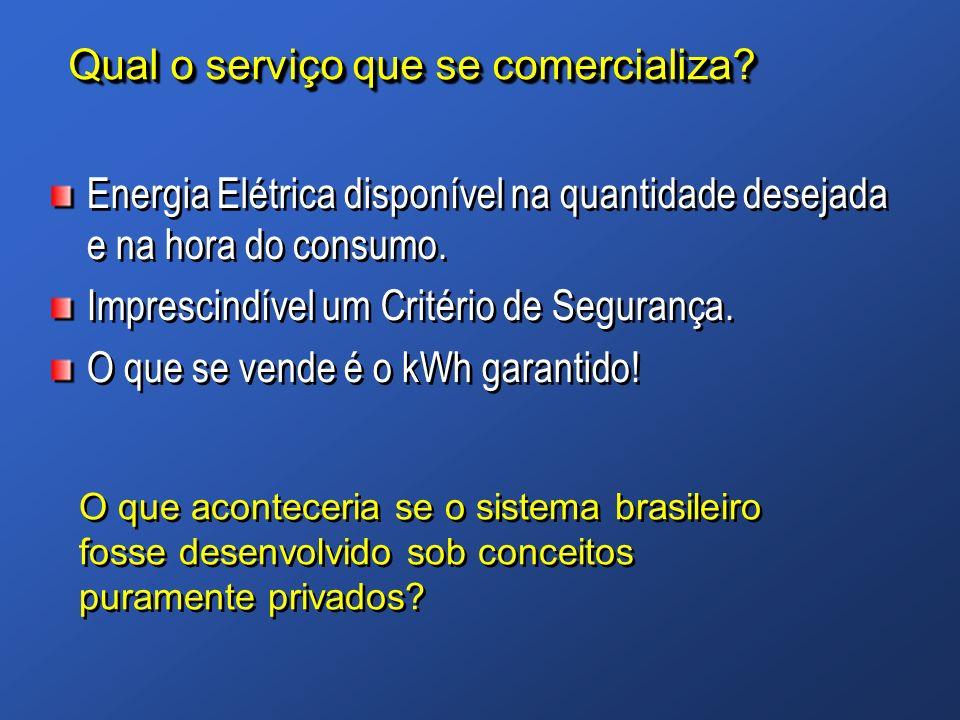 Qual o serviço que se comercializa? Energia Elétrica disponível na quantidade desejada e na hora do consumo. Imprescindível um Critério de Segurança.