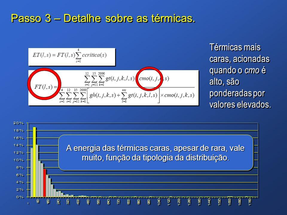Passo 3 – Detalhe sobre as térmicas. Térmicas mais caras, acionadas quando o cmo é alto, são ponderadas por valores elevados. A energia das térmicas c